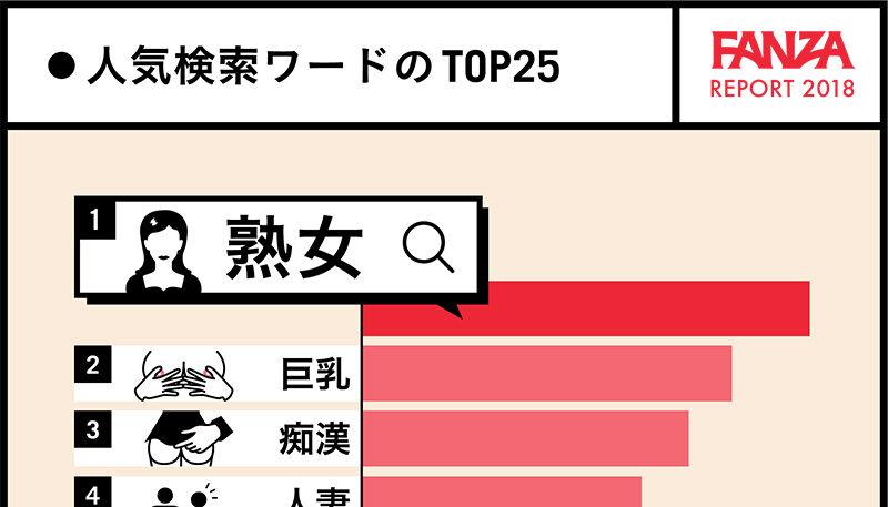 FANZA人気検索ワード