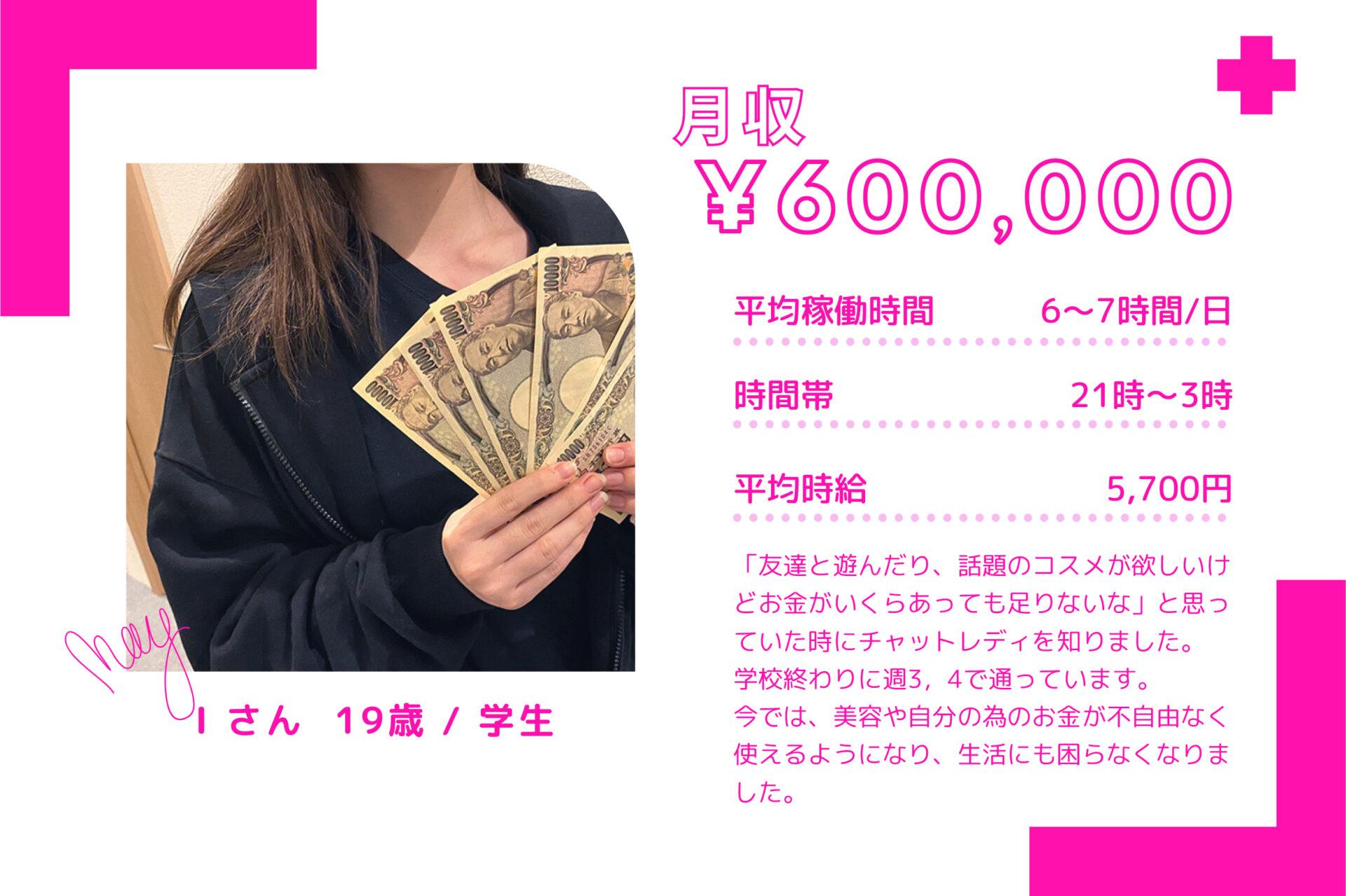 Iさん月収60万